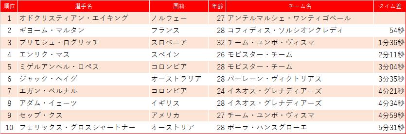 f:id:SuzuTamaki:20210830185451p:plain