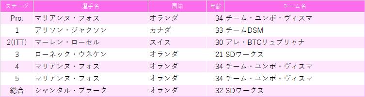 f:id:SuzuTamaki:20210830195154p:plain