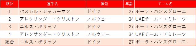 f:id:SuzuTamaki:20210830201708p:plain