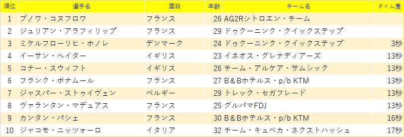 f:id:SuzuTamaki:20210830211502p:plain