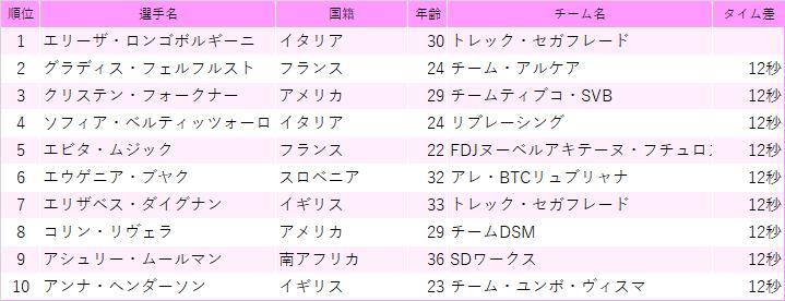 f:id:SuzuTamaki:20210904114329p:plain