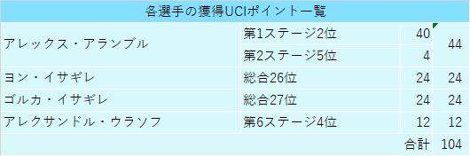 f:id:SuzuTamaki:20210910020217p:plain