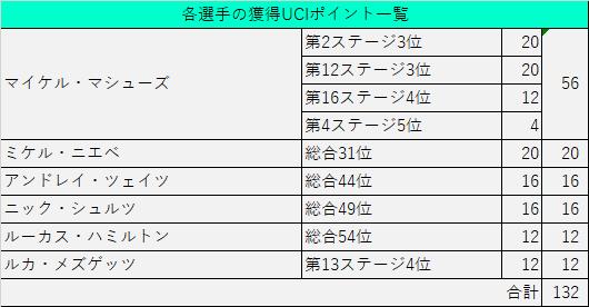 f:id:SuzuTamaki:20210910020223p:plain