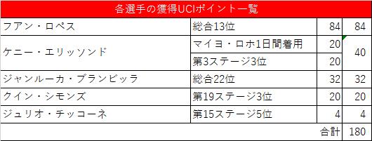 f:id:SuzuTamaki:20210910020231p:plain