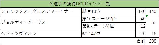 f:id:SuzuTamaki:20210910020237p:plain