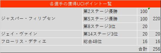 f:id:SuzuTamaki:20210910020242p:plain