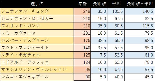 f:id:SuzuTamaki:20210917213456p:plain