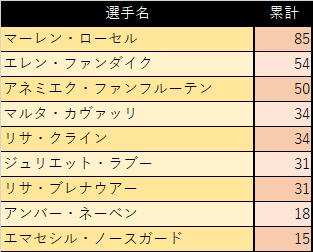 f:id:SuzuTamaki:20210917235551p:plain