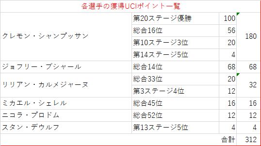 f:id:SuzuTamaki:20210919000858p:plain