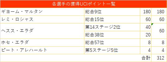 f:id:SuzuTamaki:20210919000925p:plain