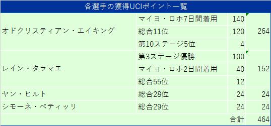 f:id:SuzuTamaki:20210919001114p:plain