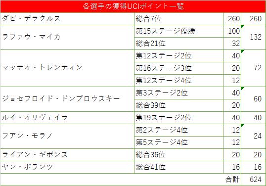 f:id:SuzuTamaki:20210919001149p:plain