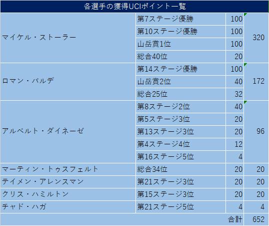 f:id:SuzuTamaki:20210919001223p:plain