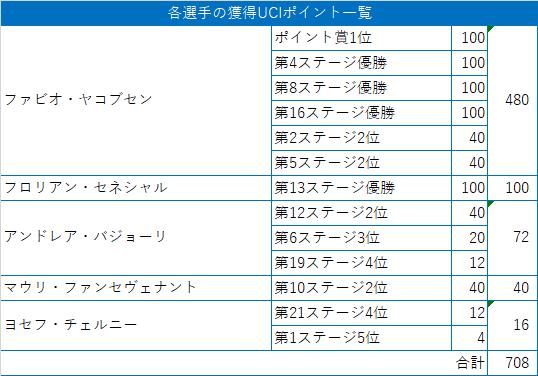 f:id:SuzuTamaki:20210919001310p:plain