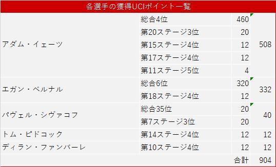 f:id:SuzuTamaki:20210919001337p:plain
