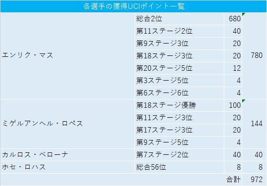 f:id:SuzuTamaki:20210919001430p:plain