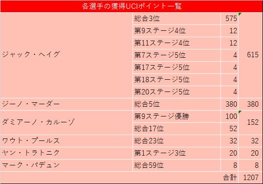 f:id:SuzuTamaki:20210919001454p:plain