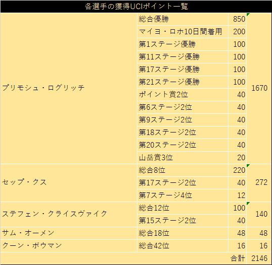 f:id:SuzuTamaki:20210919001538p:plain