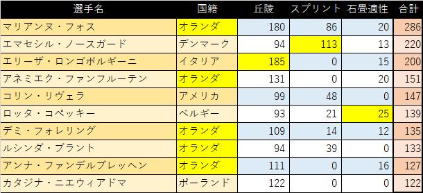f:id:SuzuTamaki:20210923105554p:plain