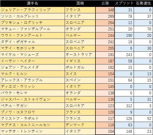 f:id:SuzuTamaki:20210923123904p:plain