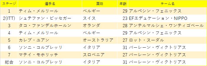 f:id:SuzuTamaki:20210923191813p:plain
