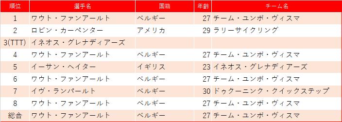f:id:SuzuTamaki:20210923193744p:plain