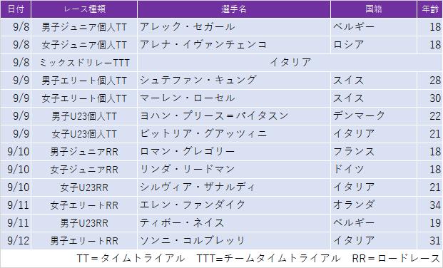 f:id:SuzuTamaki:20210923233440p:plain