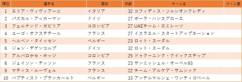 f:id:SuzuTamaki:20210923235556p:plain