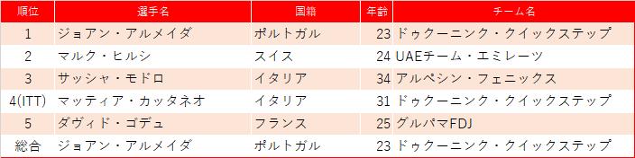 f:id:SuzuTamaki:20210925104219p:plain