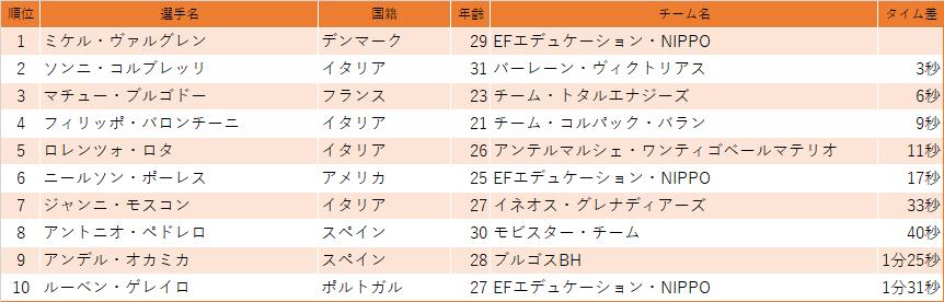 f:id:SuzuTamaki:20210925150841p:plain