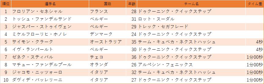 f:id:SuzuTamaki:20210925154652p:plain