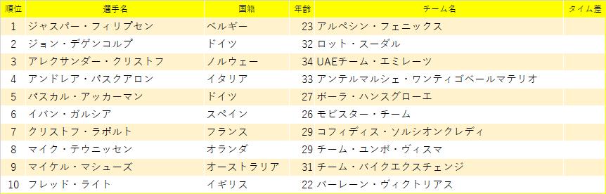 f:id:SuzuTamaki:20210925163439p:plain