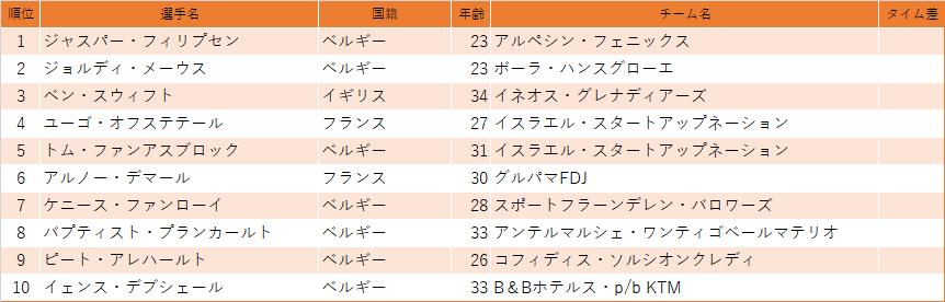 f:id:SuzuTamaki:20210925163949p:plain