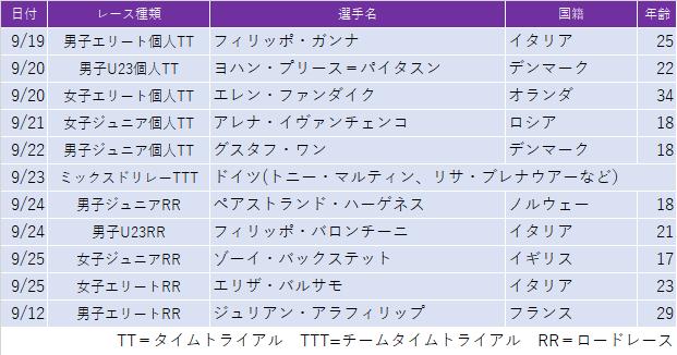 f:id:SuzuTamaki:20211003165819p:plain