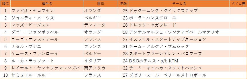 f:id:SuzuTamaki:20211007230322p:plain