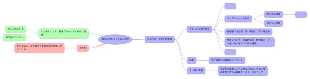 f:id:SuzukiNoNote:20170304160641p:plain