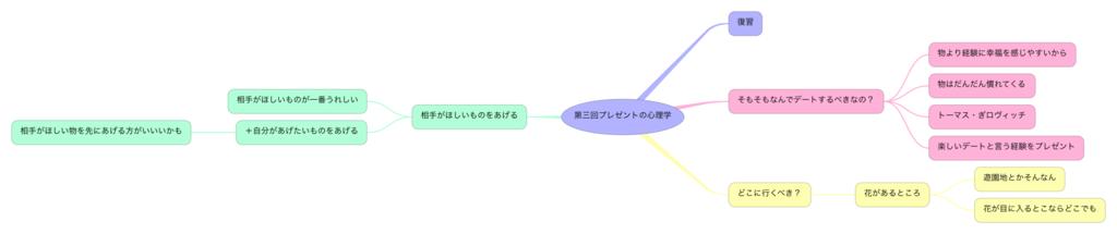 f:id:SuzukiNoNote:20170307075427p:plain