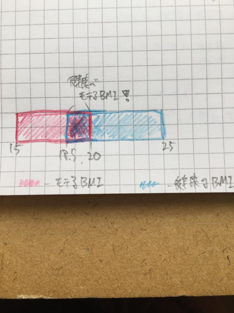 f:id:SuzukiNoNote:20170308130254p:plain