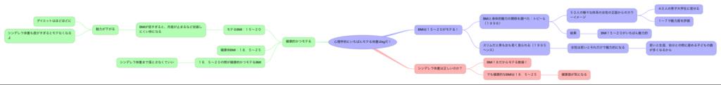f:id:SuzukiNoNote:20170308131426p:plain