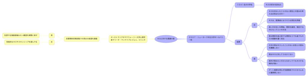 f:id:SuzukiNoNote:20170311080814p:plain
