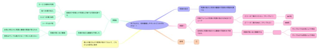 f:id:SuzukiNoNote:20170315131220p:plain