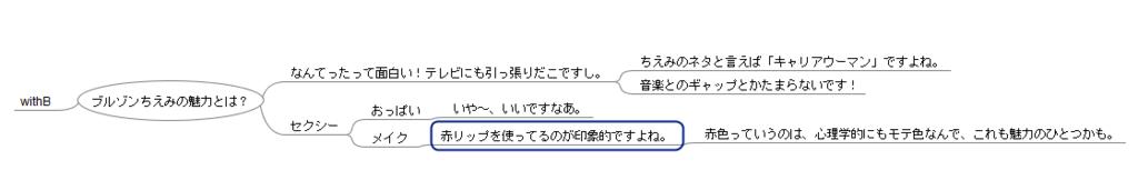 f:id:SuzukiNoNote:20170411113808p:plain