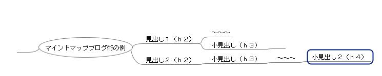 f:id:SuzukiNoNote:20170411114534p:plain
