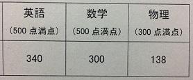f:id:Suzuki_nemu:20180901231323j:plain