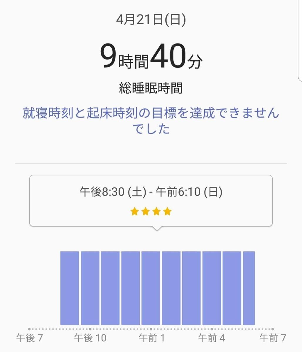 f:id:Sweetapples:20190423000132j:plain