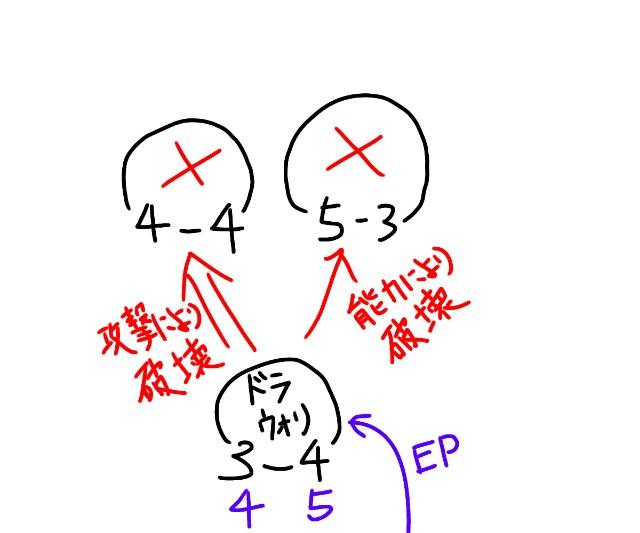 f:id:SyaCh1:20170509213726j:image