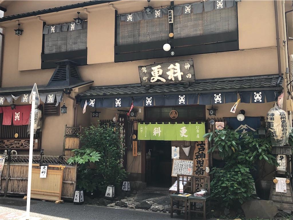 f:id:SyakugakuSen:20210515124019j:image