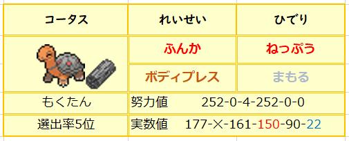 f:id:Syndr:20200801083056p:plain