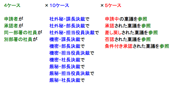 f:id:SystemEngineers:20200426190445p:plain