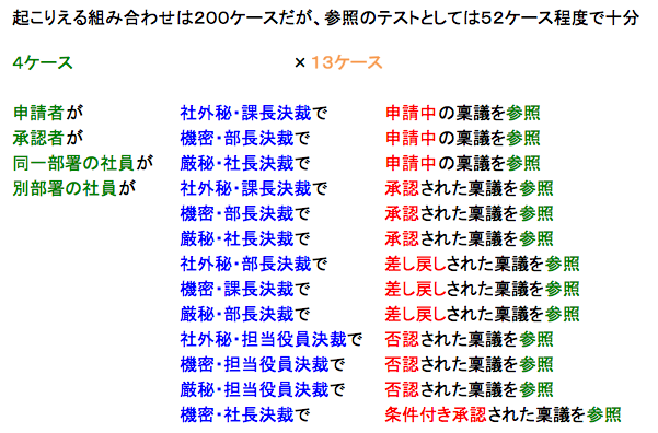 f:id:SystemEngineers:20200426201900p:plain